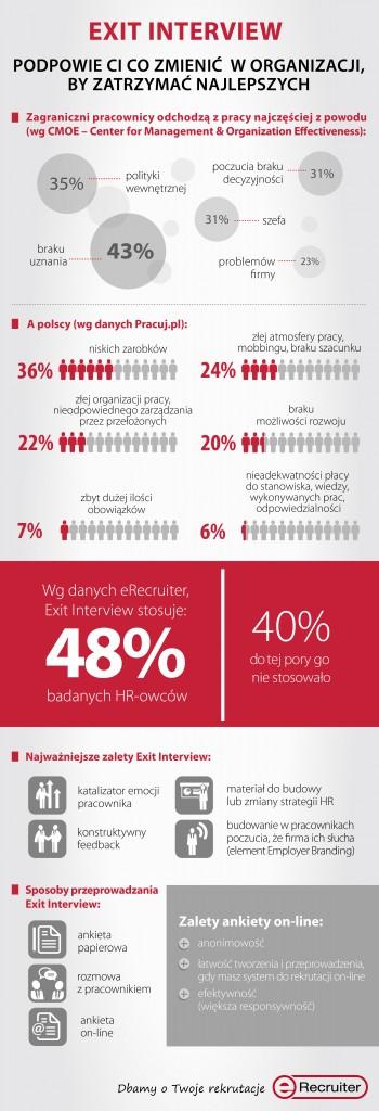 Exit-interview_infografika
