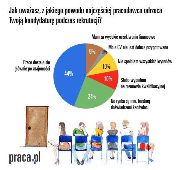 praca_pl