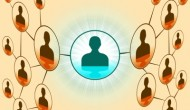Viral recruiting, grywalizacja, scouting iTwitter – niestandardowe metody rekrutacji coraz popularniejsze