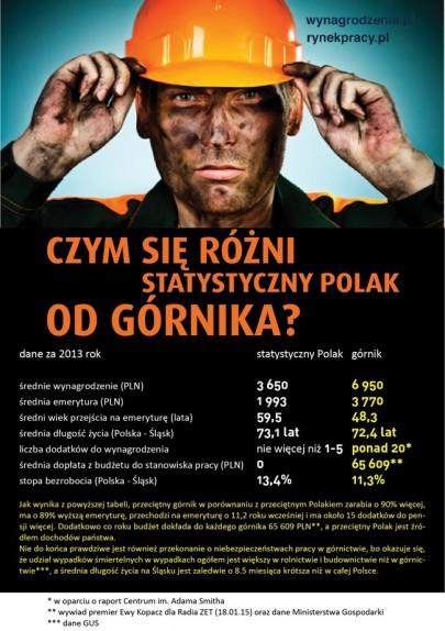 Wynagrodzenie górnika