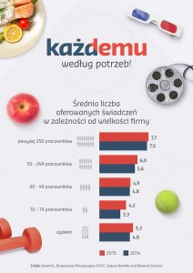 Ile_daja_pracodawcy_GRAFIKA