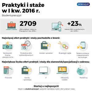student_pracuj_14