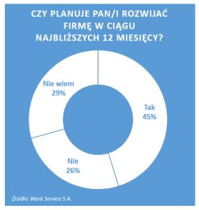 wykr1