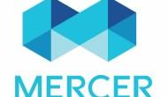 50 osób w2 tygodnie – Mercer wWarszawie zwiększa zatrudnienie