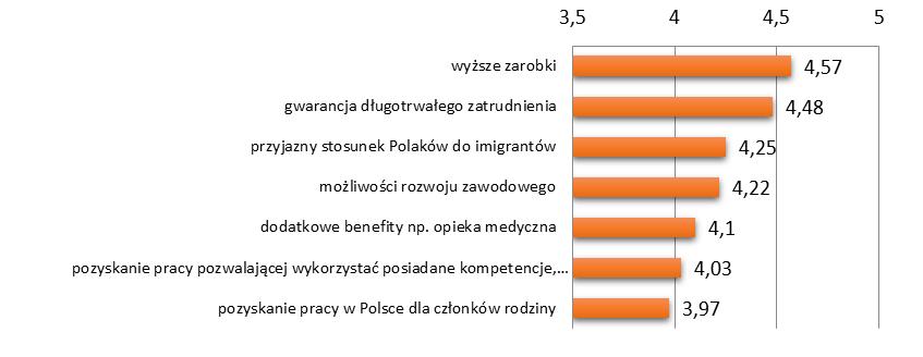Aby_zostac_w_polsce